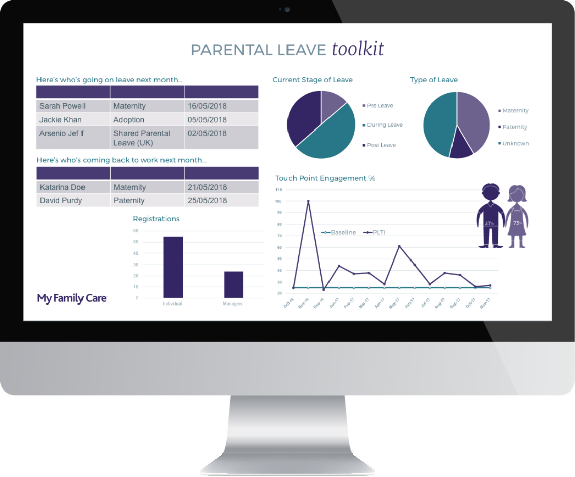 Parental Leave Toolkit