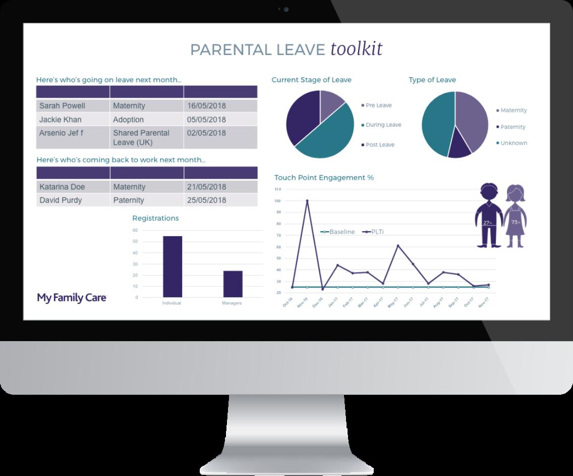 Parental Leave Toolkit